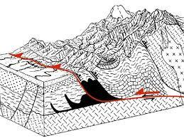 Earthquakes in kathmandu
