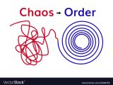 chaotic and order